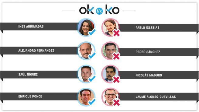 Los OK y los KO del domingo, 10 de marzo