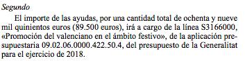 Ximo Puig gastará 300.000 € en acabar con todo rastro de español en las Fallas