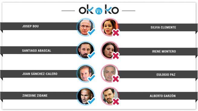 Los OK y los KO del martes, 12 de marzo