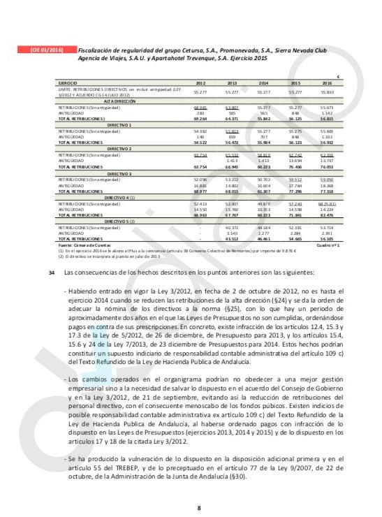 Directivos socialistas de Sierra Nevada se autopagaban sobresueldos de hasta 13.000 € al año