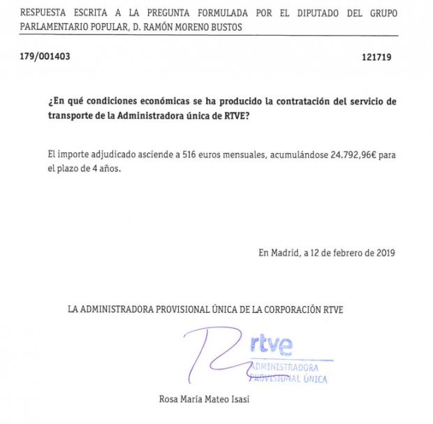 Mateo 'culpa' a las restricciones de Carmena de tener que gastar 24.000 € en un nuevo coche oficial