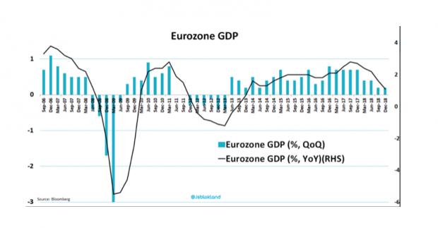 El caballo de troya del BCE