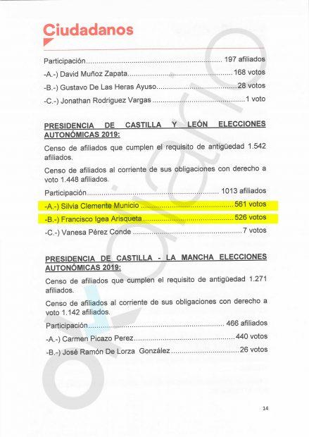 El certificado de Garantías con el pucherazo en Castilla y León todavía aparecía ayer en la intranet de Ciudadanos. (Fuente: OKDIARIO)