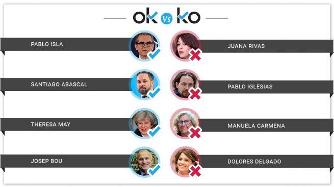 Los OK y los KO del viernes, 15 de marzo