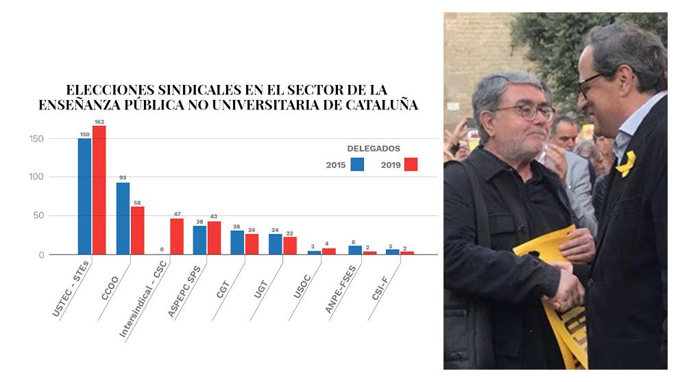 El terrorista Carles Sastre y Quim Torra saludándose junto al resultado de las últimas elecciones sindicales