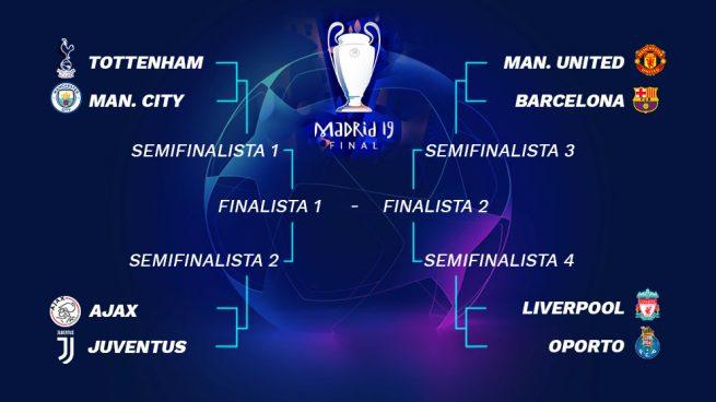 Calendario y emparejamientos de cuartos y semifinales de la Champions League