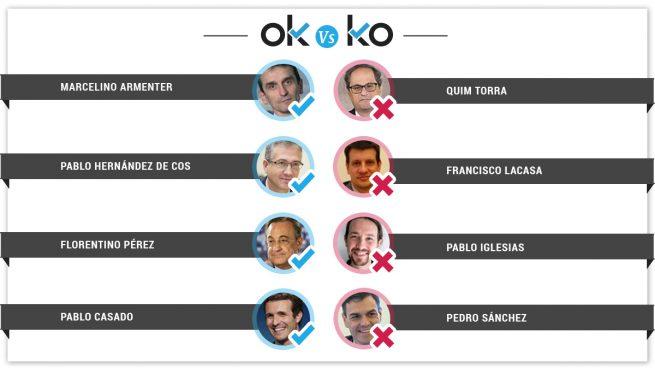 Los OK y los KO del sábado, 16 de marzo