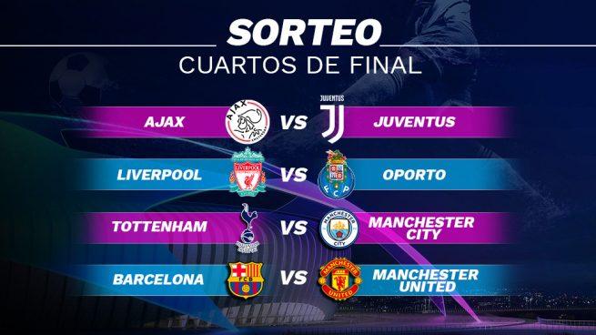 Sorteo Champions League: Cruces y emparejamientos de cuartos y ...
