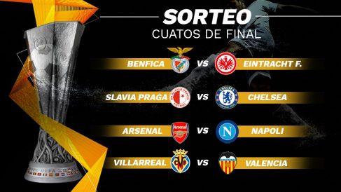 Así quedan los cuartos de final de la Europa League.