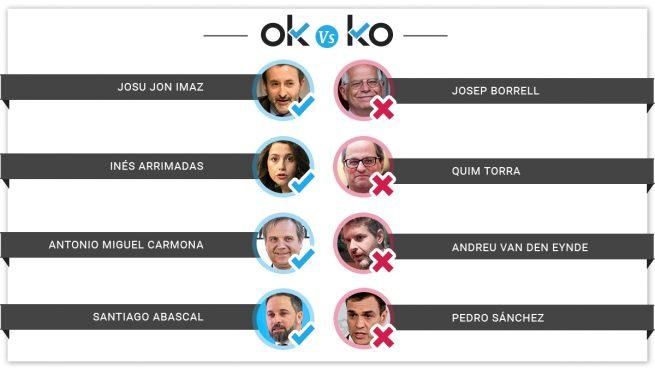 Los OK y los KO del jueves, 21 de marzo
