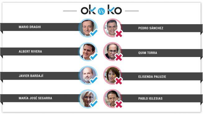 Los OK y los KO del sábado, 23 de marzo