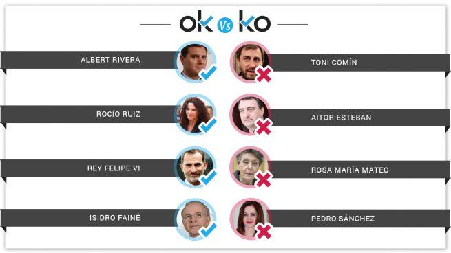 Los OK y los KO del miércoles, 27 de marzo