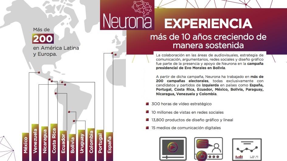 Memoria de Neurona Consulting. (Fuente: web de NC)