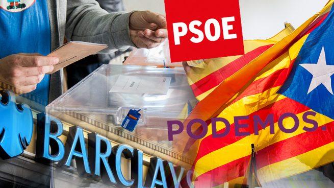 Barclays espera una reacción negativa del mercado si gobierna PSOE con Podemos y nacionalistas