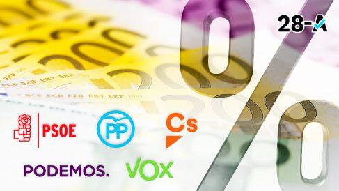 Montaje-IVA-Partidos