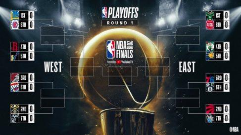 Así está el cuadro de los Playoffs de la NBA 2019. (NBA)