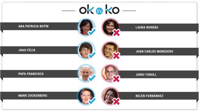 Los OK y los KO del sábado, 13 de abril