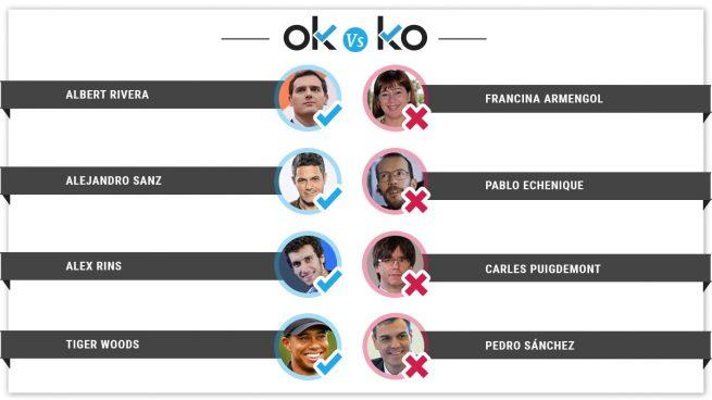 Los OK y los KO del lunes, 15 de abril