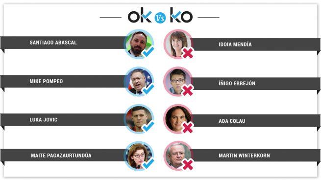 Los OK y los KO del martes, 16 de abril