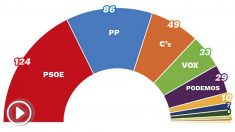 Grafico OKENCUESTA