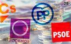 Políticas fiscales: PSOE y Podemos subirán impuestos a las rentas altas y PP y C's bajarán el IRPF