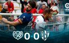 Rayo Vallecano – Huesca: resumen, resultado y goles (0-0)