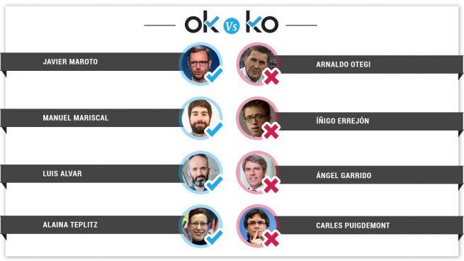 Los OK y los KO del jueves, 25 de abril