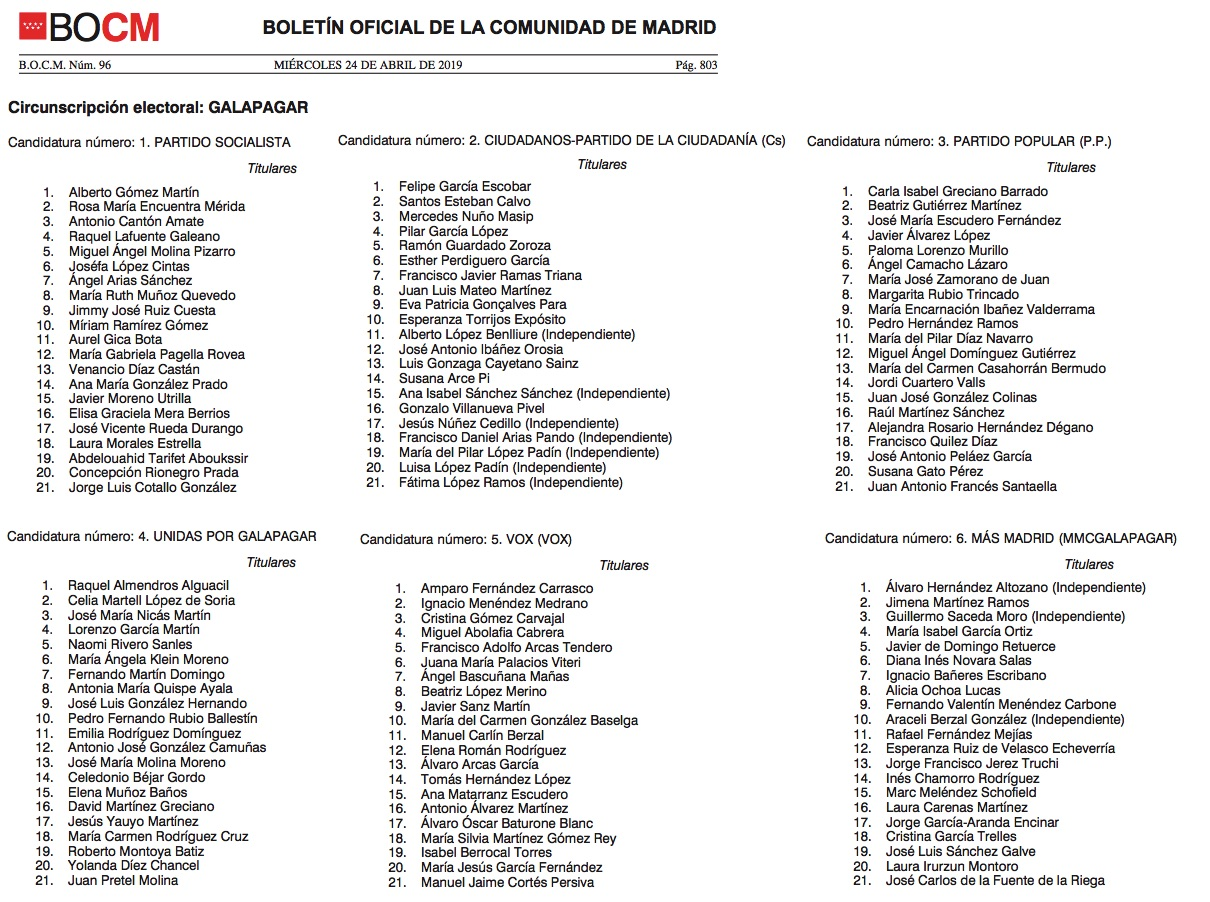 Las seis listas presentadas en Galapagar. (Clic para ampliar)