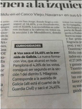 Los diarios 'abertzales' ponen a los guardias civiles en la diana culpándoles del auge de Vox en Pamplona