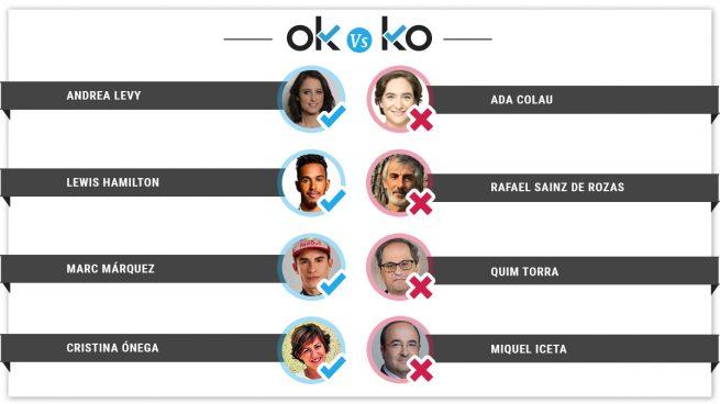 Los OK y los KO del lunes 1 de abril