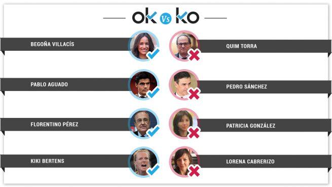 Los OK y los KO del domingo, 12 de mayo