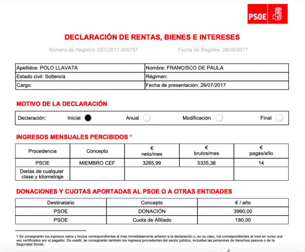 Polo oculta en su declaración de bienes del PSOE que es apoderado de la filial de un gurpo offshora