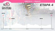 Perfil de la cuarta etapa del Giro de Italia.