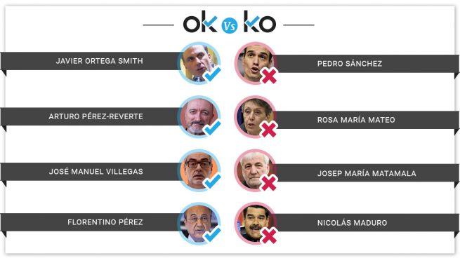 Los OK y los KO del miércoles, 15 de mayo