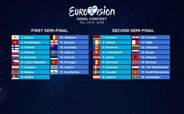 Orden de actuación de la primera semifinal de 'Eurovisión 2019'