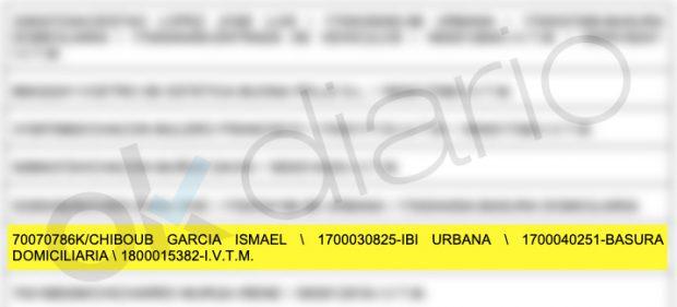Deudas del candidato socialista Ismael Chiboub García en el Ayuntamiento de San Lorenzo de El Escorial