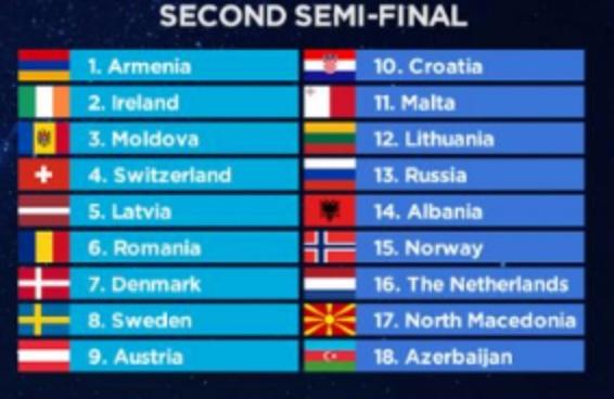 Orden de actuación de la segunda semifinal de 'Eurovisión'
