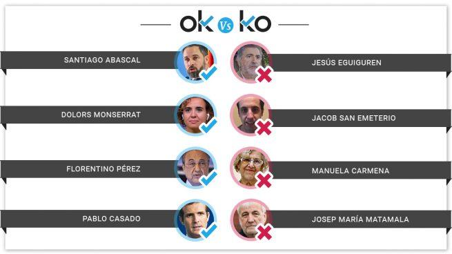 Los OK y los KO del viernes, 17 de mayo