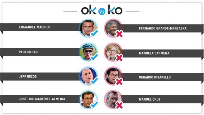 Los OK y los KO del sábado, 18 de mayo