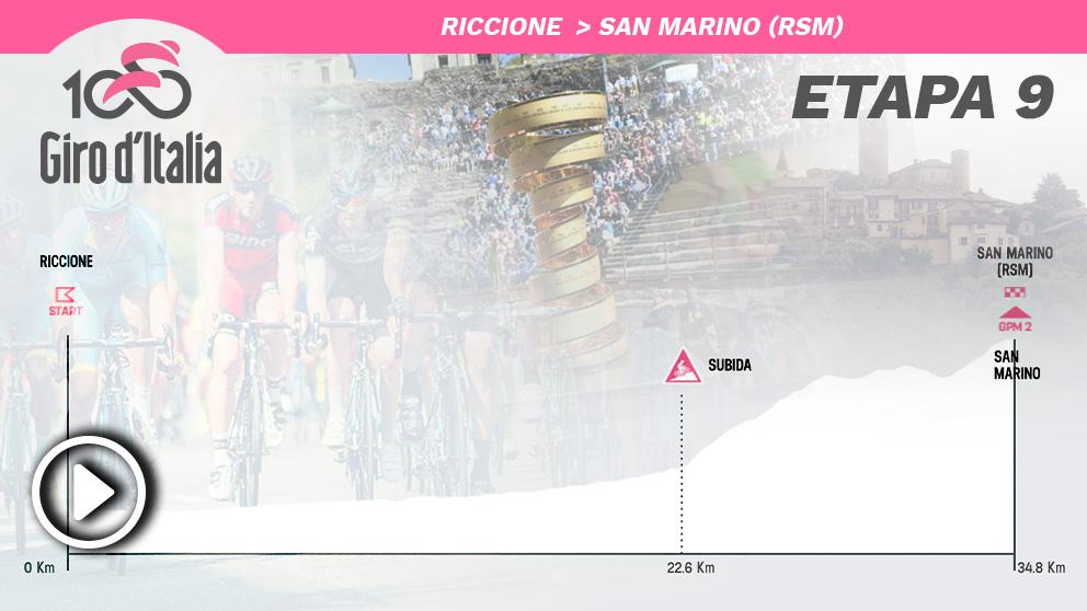 Etapa 9 del Giro de Italia 2019, hoy domingo 19 de mayo.