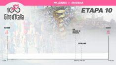 El perfil de la etapa del Giro de Italia 2019.