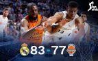 El Madrid se lame las heridas europeas y confirma su liderato en ACB