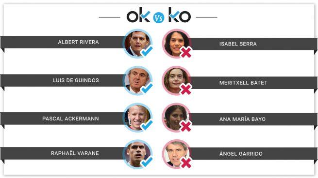 Los OK y los KO del miércoles, 22 de mayo
