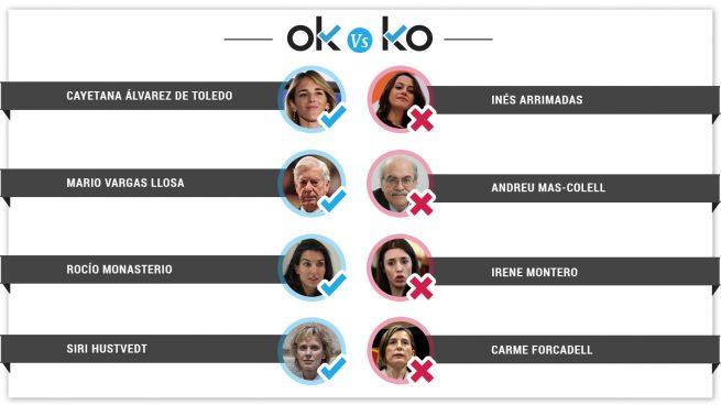 Los OK y los KO del jueves, 23 de mayo