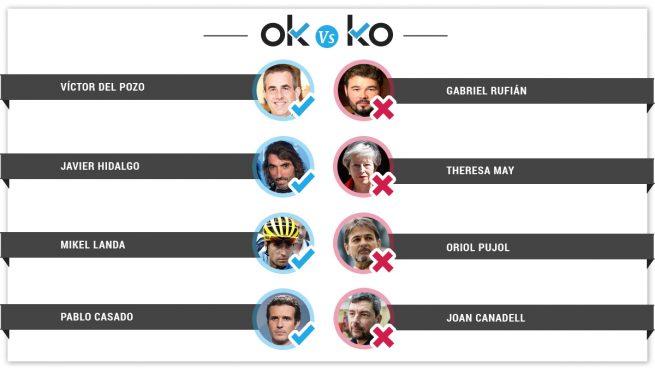 Los OK y los KO del sábado, 25 de mayo