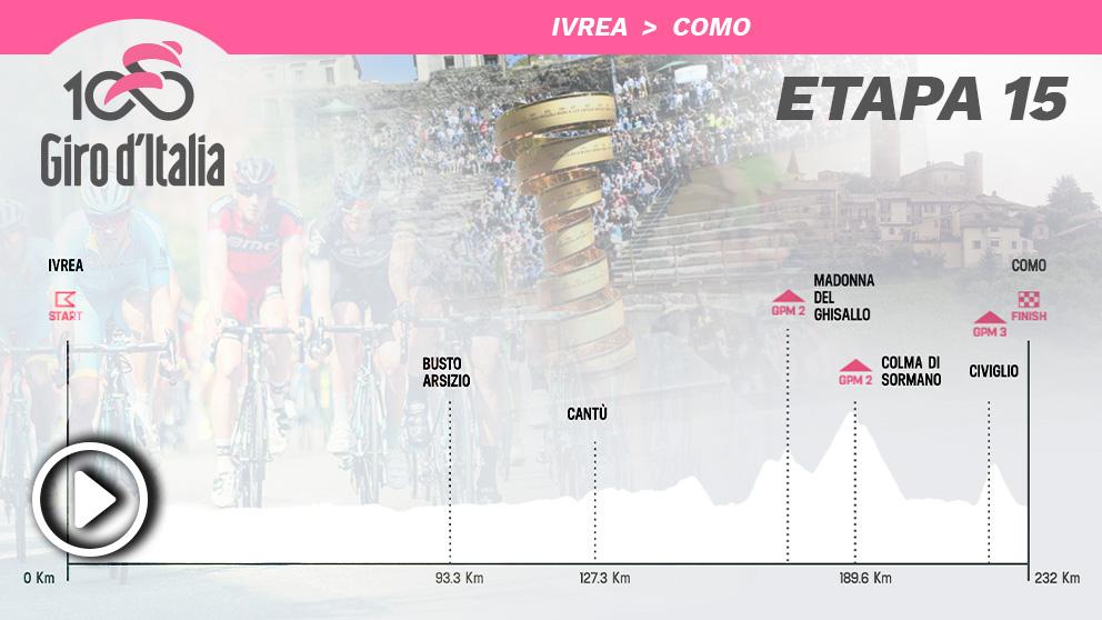 Etapa 15 del Giro de Italia, hoy domingo 26 de mayo.