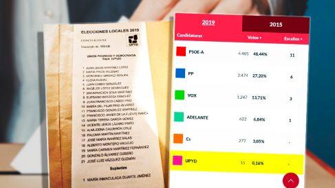 La candidatura de UPyD en Níjar (Almería), que con 21 candidatos ha obtenido 15 votos en las elecciones del 26-M