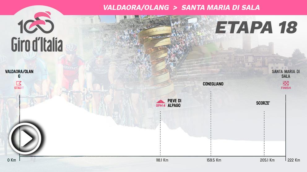 Etapa 18 del Giro de Italia, hoy jueves 30 de mayo.