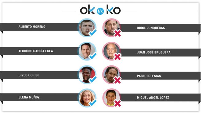 Los OK y los KO del domingo, 2 de junio