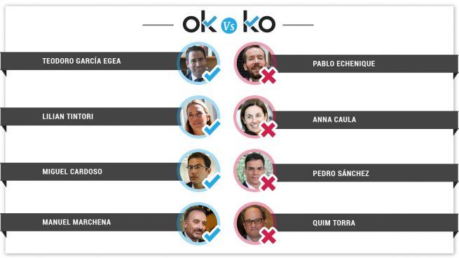 Los OK y los KO del miércoles, 5 de junio